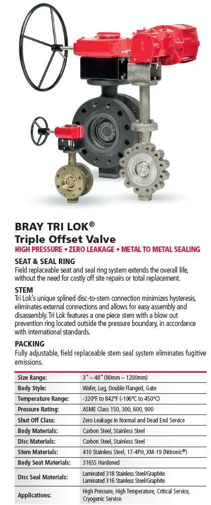 BRAY TRI LOK® Triple Offset Valve HIGH PRESSURE • ZERO LEAKAGE • METAL TO METAL SEALING